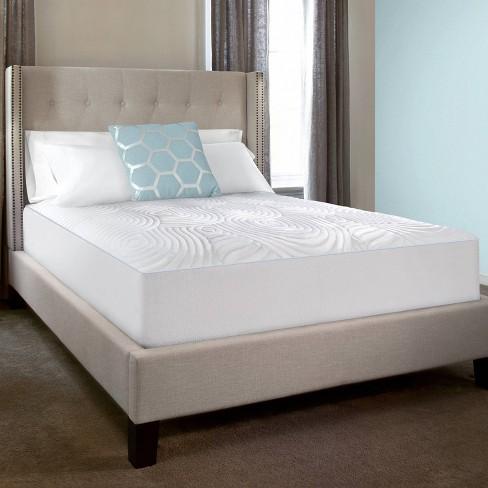 buy popular a05f5 fe7f2 Cool Luxury Mattress Pad - Tempur-Pedic