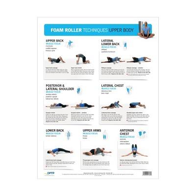 Foam Roller Techniques Poster Set