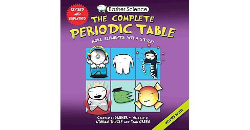 Periodic Table : Elements With Style! (Expanded / Updated) (Paperback) - image 1 of 1