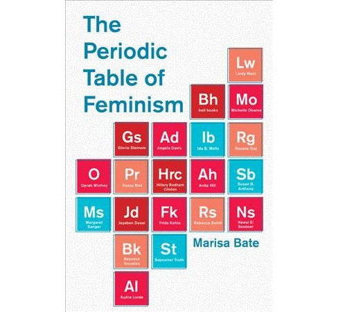 Periodic Table of Feminism -  by Marisa Bate (Hardcover) - image 1 of 1