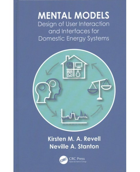 Mental Models : Design of User Interaction and Interfaces for Domestic Energy Systems (Hardcover) - image 1 of 1