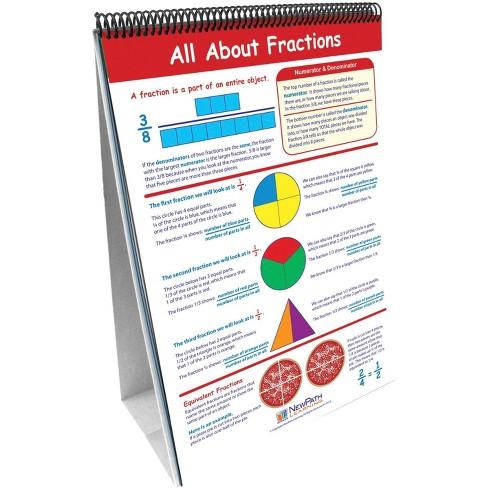 NewPath Math Curriculum Mastery Flip Chart, Grade 7