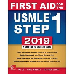 First Aid Q&A For The Nbde Part I - By Derek M Steinbacher