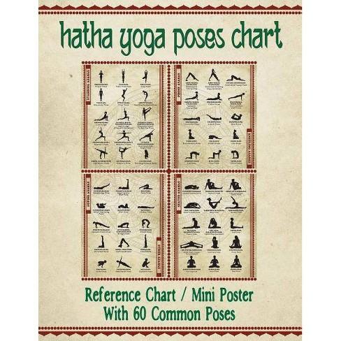 free printable yoga poses chart  kayaworkoutco