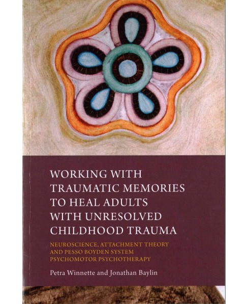 Working With Traumatic Memories to Heal Adults With Unresolved Childhood Trauma : Neuroscience, - image 1 of 1