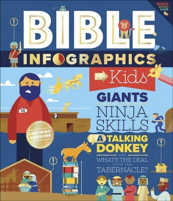 Bible Infographics For Kids Hardcover Target