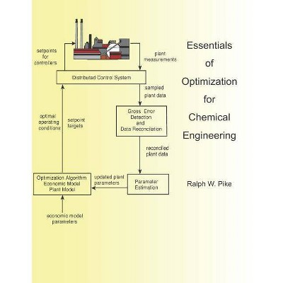 Essentials of Optimization for Chemical Engineering - by  Ralph W Pike (Paperback)