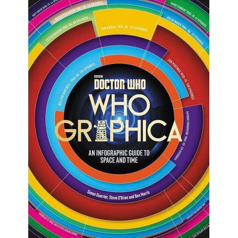 Doctor Who: Whographica - by  Steve O'Brien & Simon Guerrier & Ben Morris (Paperback) - image 1 of 1