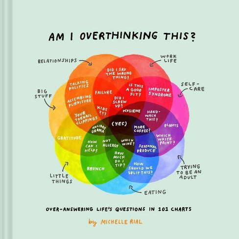 Am I Overthinking This? - by  Michelle Rial (Hardcover) - image 1 of 1