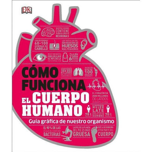 Cómo Funciona El Cuerpo Humano - (Hardcover) - image 1 of 1