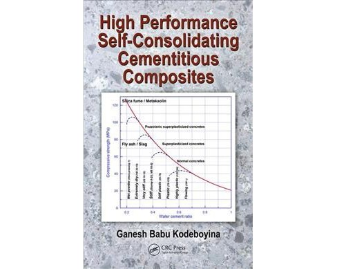 High Performance Self-Consolidating Cementitious Composites -  by Ganesh Babu Kodeboyina (Hardcover) - image 1 of 1