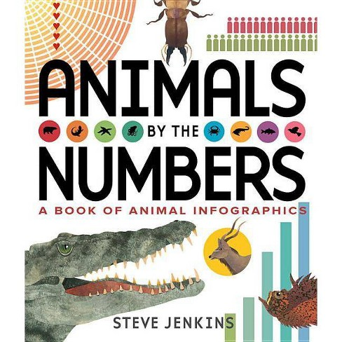 Animals by the Numbers - by  Steve Jenkins (Hardcover) - image 1 of 1