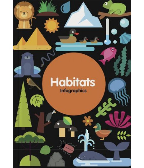 Habitats Infographics -  (Infographics) by Harriet Brundle (Hardcover) - image 1 of 1