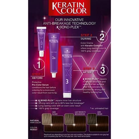 Image Is Loading Schwarzkopf Keratin Color Anti Age Hair Cream