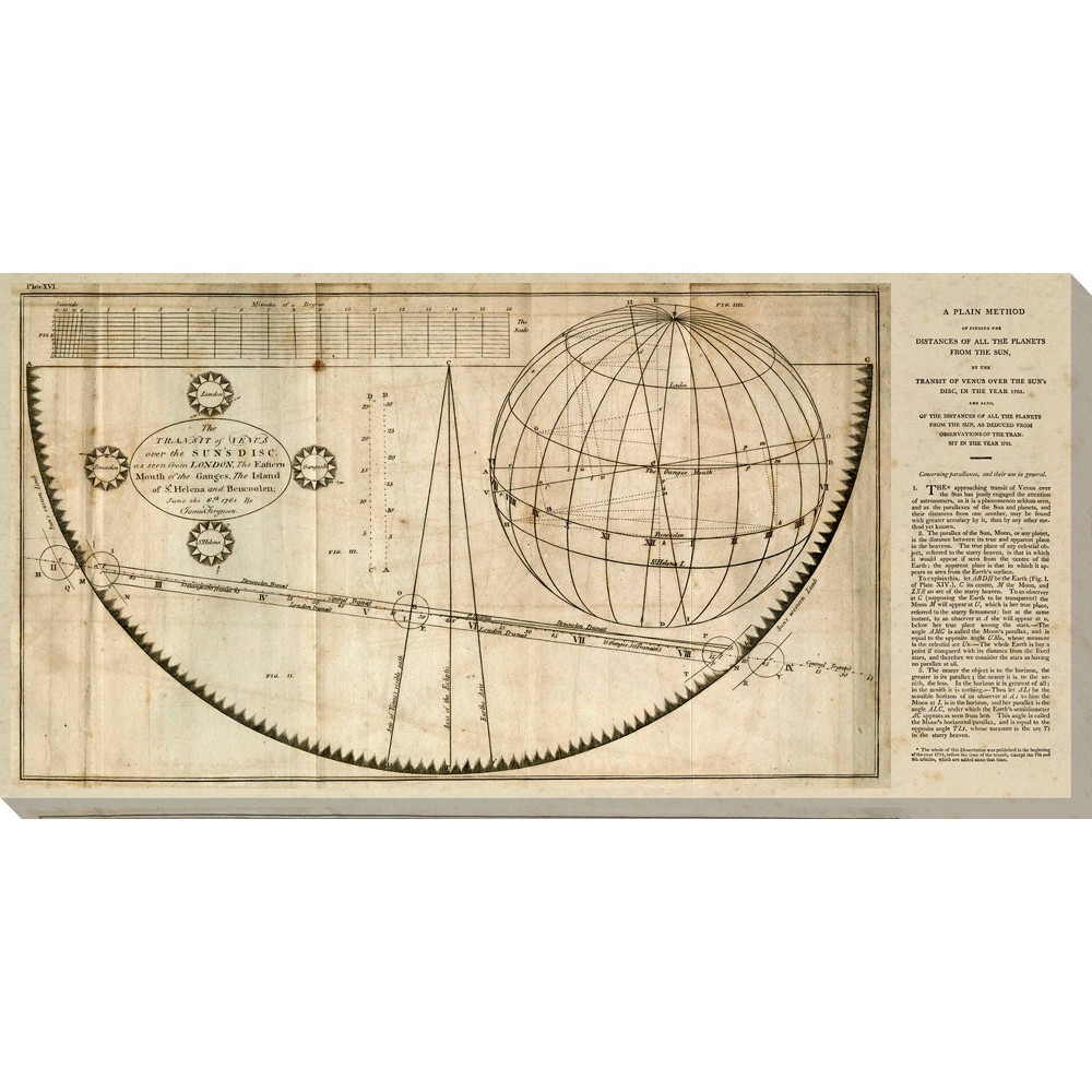 Image of Astronomy Explained Plate XVI Unframed Wall Canvas Art - (18X36)