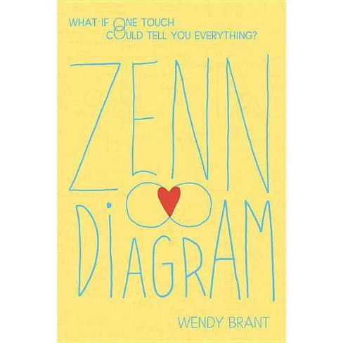 Zenn Diagram - by  Wendy Brant (Paperback) - image 1 of 1