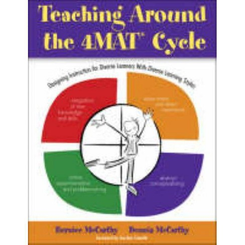 Teaching Around the 4mat(r) Cycle - by  Bernice McCarthy & Dennis McCarthy (Paperback) - image 1 of 1