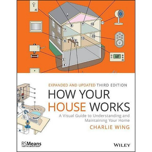 How Your House Works - (Rsmeans) 3 Edition by  Charlie Wing (Paperback) - image 1 of 1