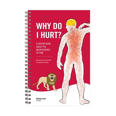 Why Do I Hurt?