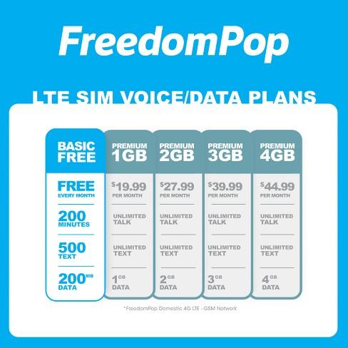 FreedomPop Nationwide 4G LTE 3-in-1 Basic Free SIM Card Kit