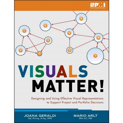Visuals Matter Designing And Using Effective Visual