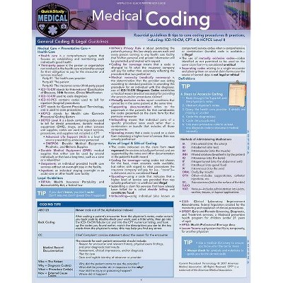 Medical Coding - 2nd Edition by  Shelley C Safian (Poster)