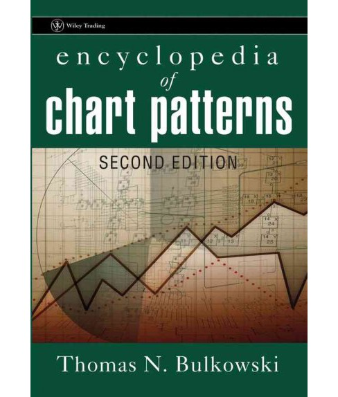 Encyclopedia Of Chart Patterns -  (Wiley Trading) by Thomas N. Bulkowski (Hardcover) - image 1 of 1