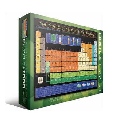 EuroGraphics The Periodic Table of The Elements Jigsaw Puzzle - 1000pc