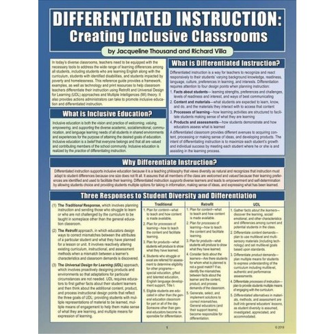 Differentiated Instruction Creating Inclusive Classrooms