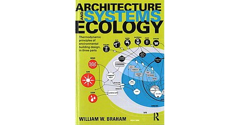 Architecture and Systems Ecology : Thermodynamic principles of environmental building design, in three - image 1 of 1