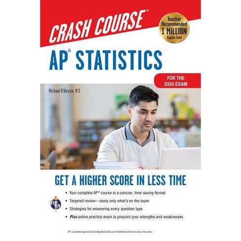 when do i get my ap scores 2020