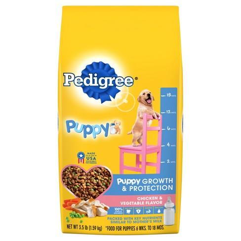 Pets Food