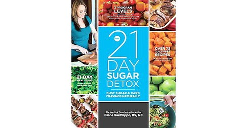 21 Day Sugar Detox : Bust Sugar & Carb Cravings Naturally (Paperback) (Diane Sanfilippo) - image 1 of 1