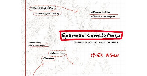 Spurious Correlations (Hardcover) (Tyler Vigen) - image 1 of 1