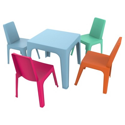 Julieta 5pc Square Kids Table and Assorted Chair Set - Blue - Resol
