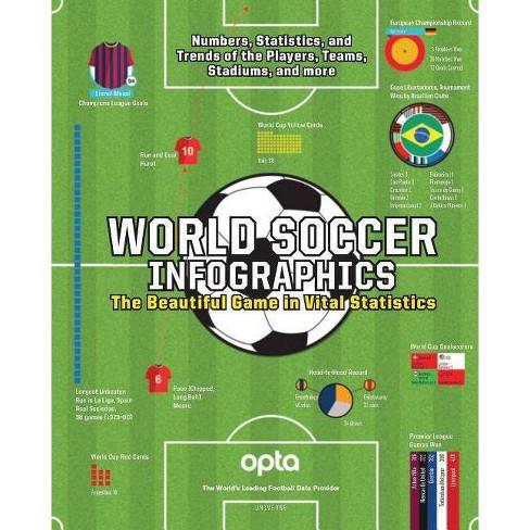 World Soccer Infographics - (Paperback) - image 1 of 1