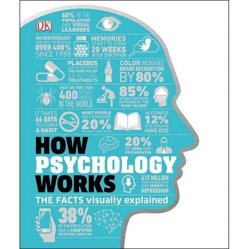 How Psychology Works - (How Things Work) (Hardcover) - image 1 of 1