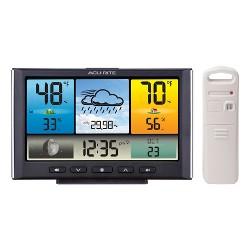 Digital Weather Station - AcuRite