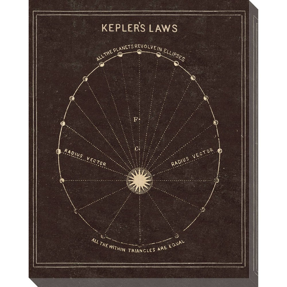 Image of Astronomy 101 Keplers Laws Unframed Wall Canvas Art - (24X30)