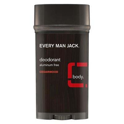 antiperspirant test män