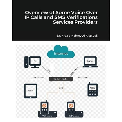 Overview of Some Voice Over IP Calls and SMS Verifications Services Providers - by  Hidaia Mahmood Alassouli (Paperback)