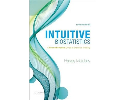 Intuitive Biostatistics : A Nonmathematical Guide to Statistical Thinking -  (Paperback) - image 1 of 1