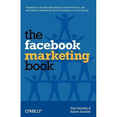 Here's a Sneak Peak Inside the Ultimate Guide to Facebook Advertising…