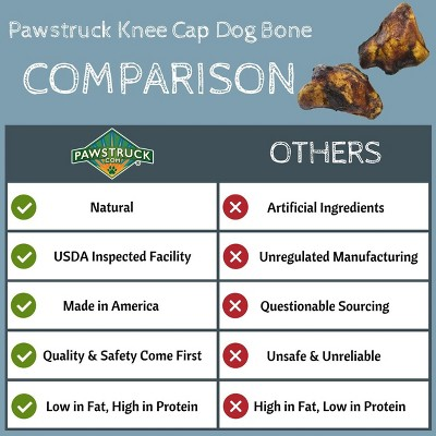 Pawstruck Knee Cap Bones for Dogs Made in USA & Natural | Long Lasting Meaty Chews | Single Ingredient, No Artificial Flavors | Supports Dental Health