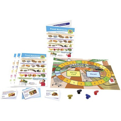 Food Nutrients Learning Center, Grades 1 - 4
