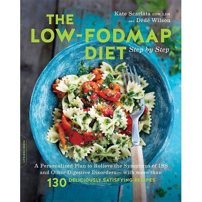 Low fodmap what i eat in a day