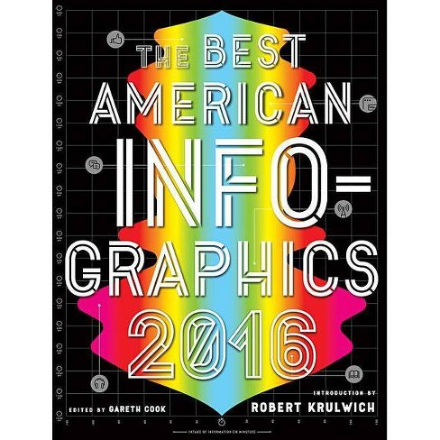 The Best American Infographics - (Best American Series (R)) (Paperback) - image 1 of 1