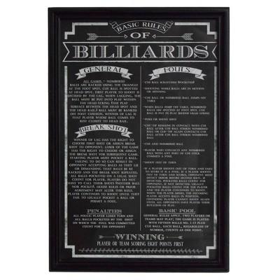 Hathaway Billiard Game Rules Wall Art - Black