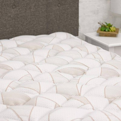eLuxury Extra Plush Copper Infused Mattress Pad with Fitted Skirt