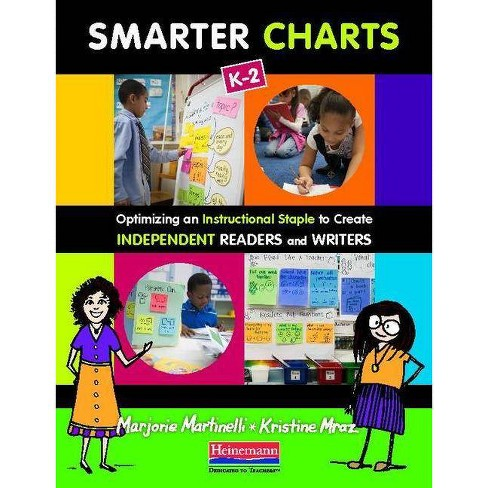 Smarter Charts, K-2 - by  Marjorie Martinelli & Kristine Mraz (Paperback) - image 1 of 1
